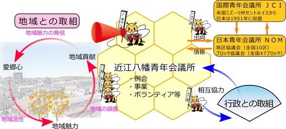 事業案内図.jpg