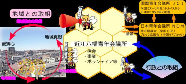 事業案内図.png